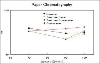 chromato-chart.jpg